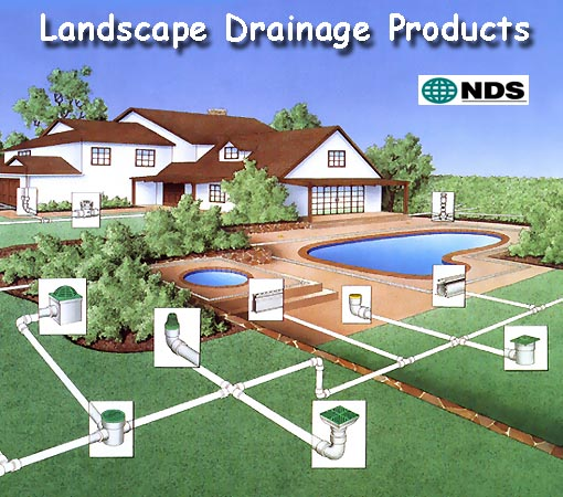 Backyard Drainage Ideas drainage solutions Cilick The Picture To Visit Nds Makers Of Qualtity Drainage Products